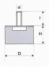 circular-mount-parallel-sides-type-d